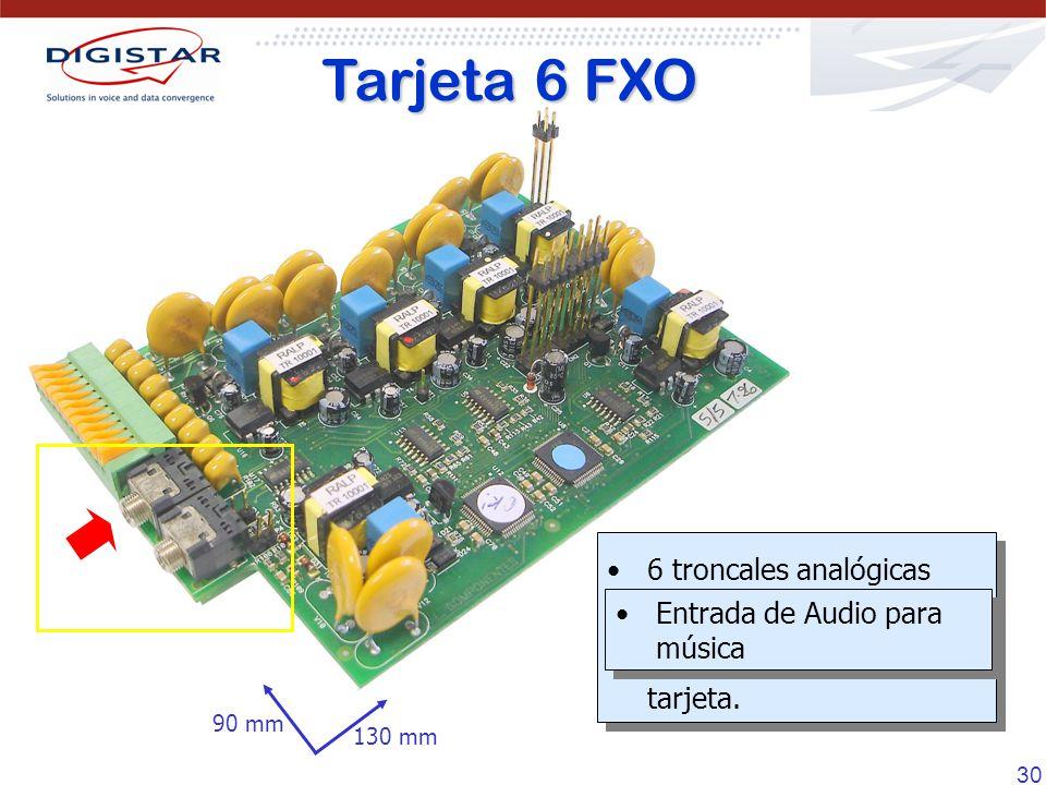 Tarjeta 6 FXO 6 troncales analógicas