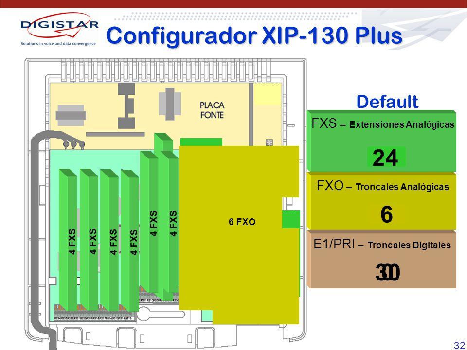 Configurador XIP-130 Plus