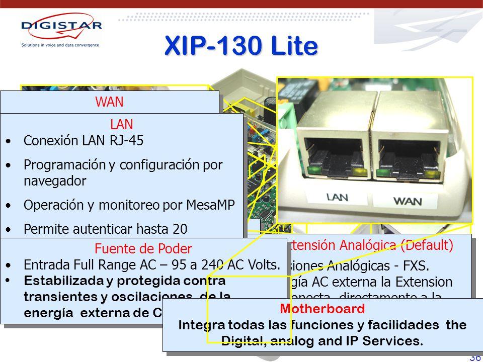 XIP-130 Lite WAN Programación y configuración WEB LAN