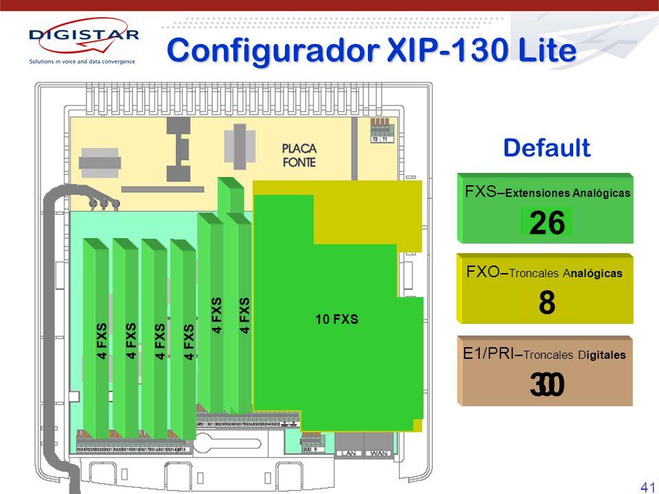 Configurador XIP-130 Lite
