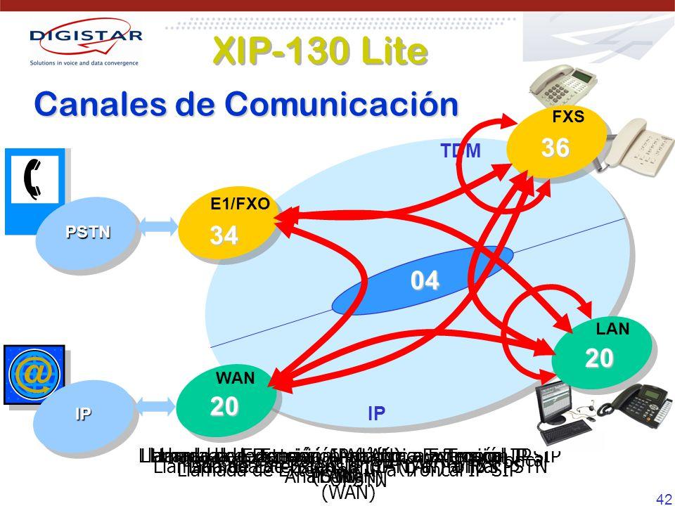 XIP-130 Lite Canales de Comunicación 36 34 04 20 20 TDM IP
