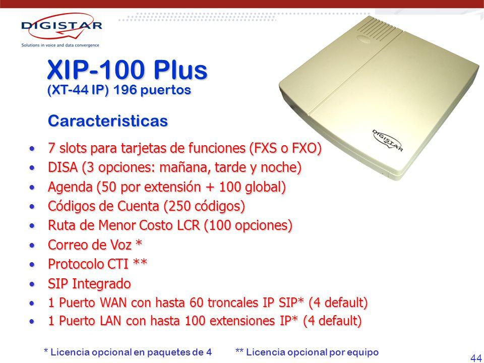 XIP-100 Plus Caracteristicas (XT-44 IP) 196 puertos
