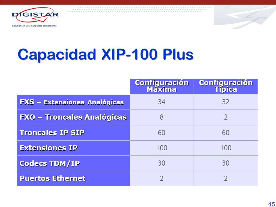 Capacidad XIP-100 Plus ConfiguraciónMáxima ConfiguraciónTípica