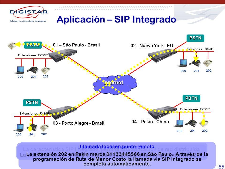 Aplicación – SIP Integrado
