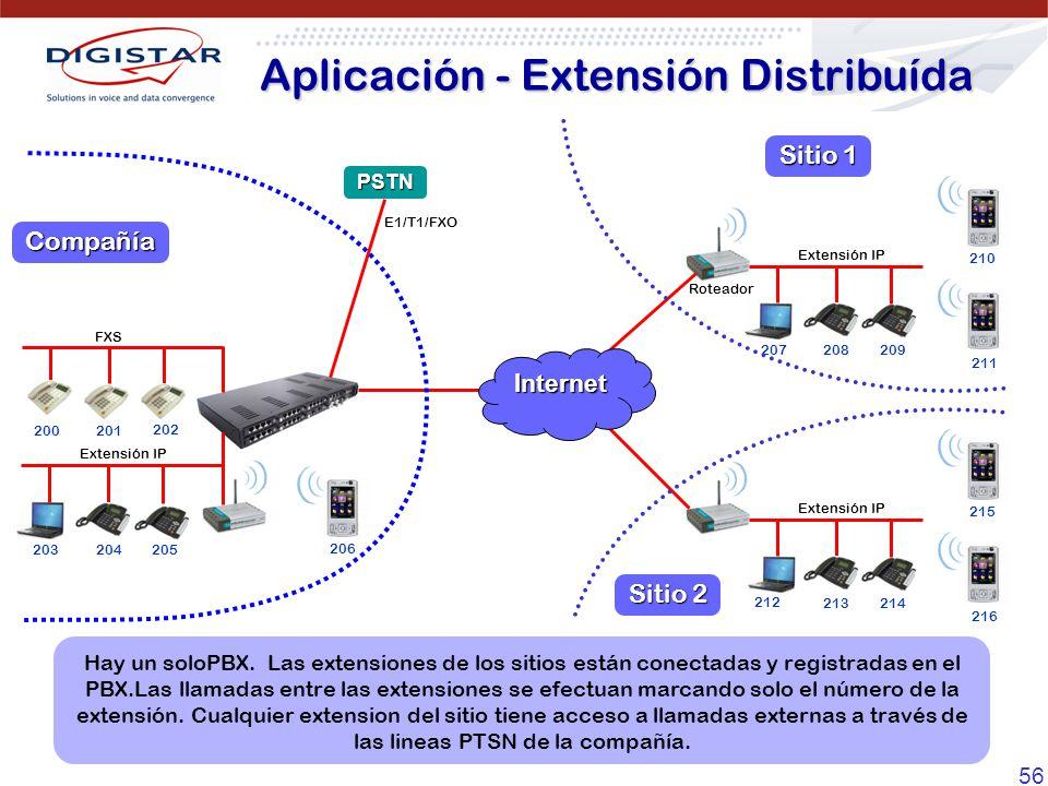 Aplicación - Extensión Distribuída