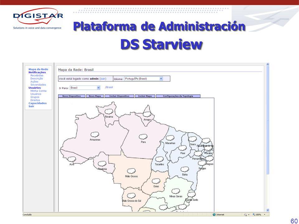 Plataforma de Administración