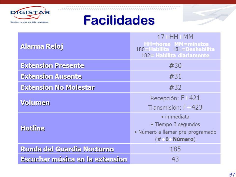 Facilidades Alarma Reloj 17+HH+MM HH=horas MM=minutos