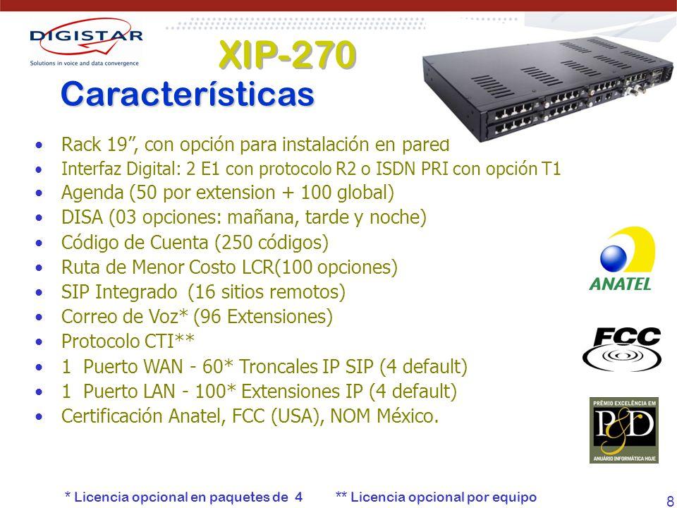 XIP-270 Características Rack 19 , con opción para instalación en pared