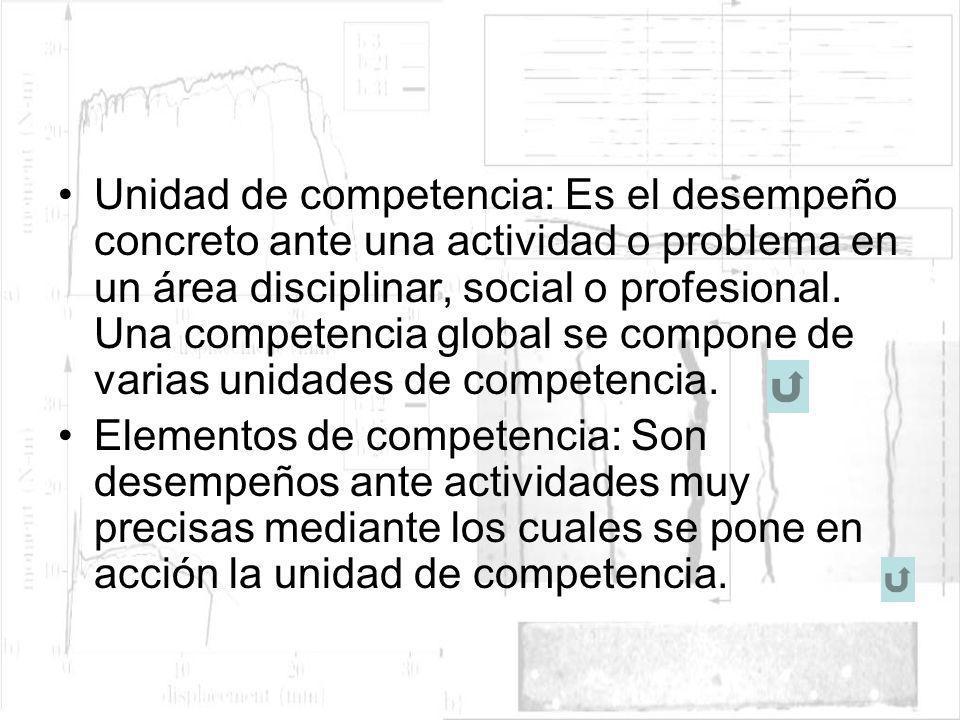 Unidad de competencia: Es el desempeño concreto ante una actividad o problema en un área disciplinar, social o profesional. Una competencia global se compone de varias unidades de competencia.