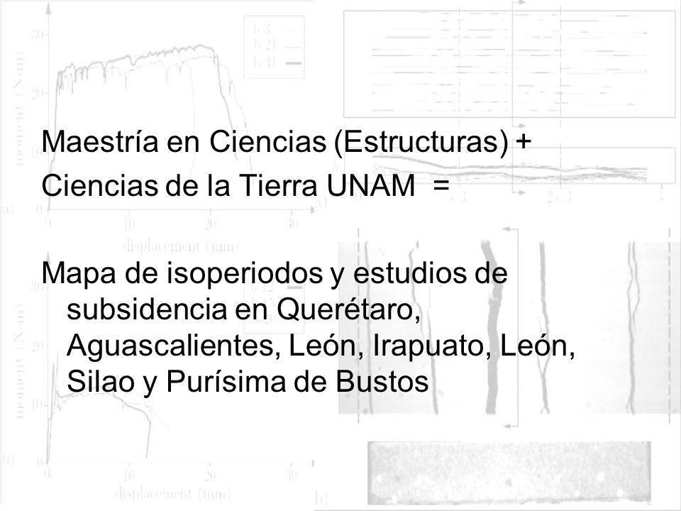 Maestría en Ciencias (Estructuras) +