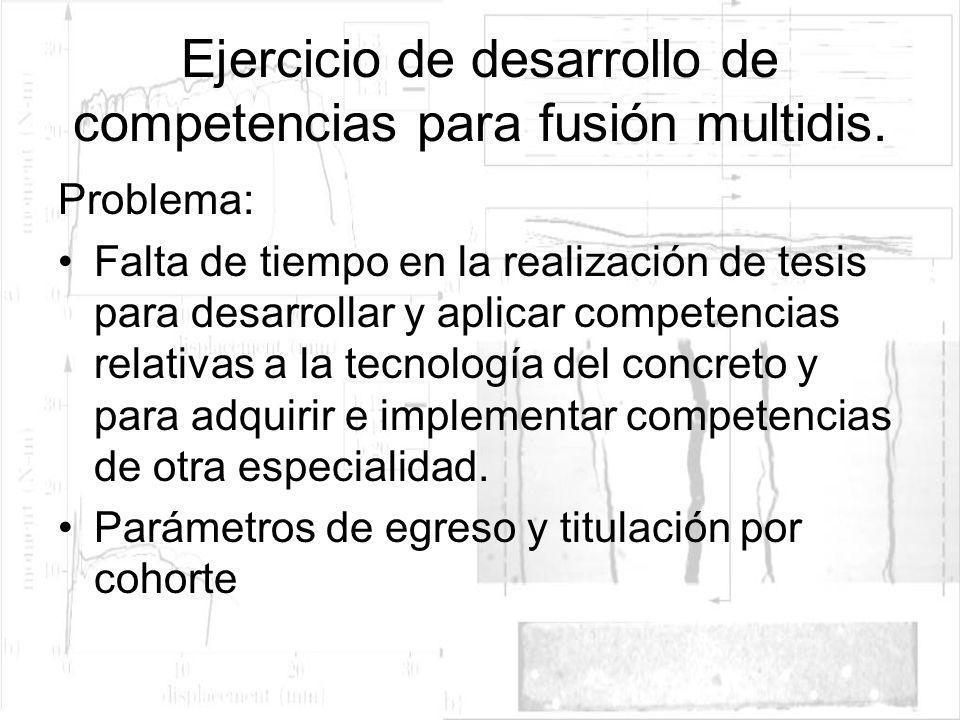 Ejercicio de desarrollo de competencias para fusión multidis.