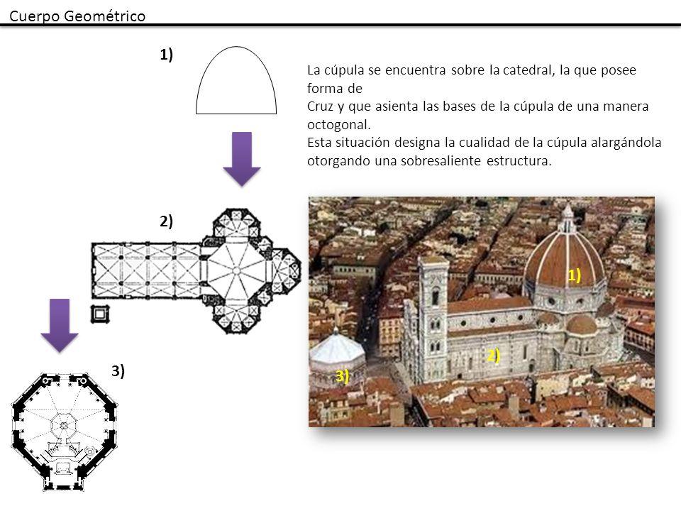 Cuerpo Geométrico 1) 2) 1) 2) 3) 3)