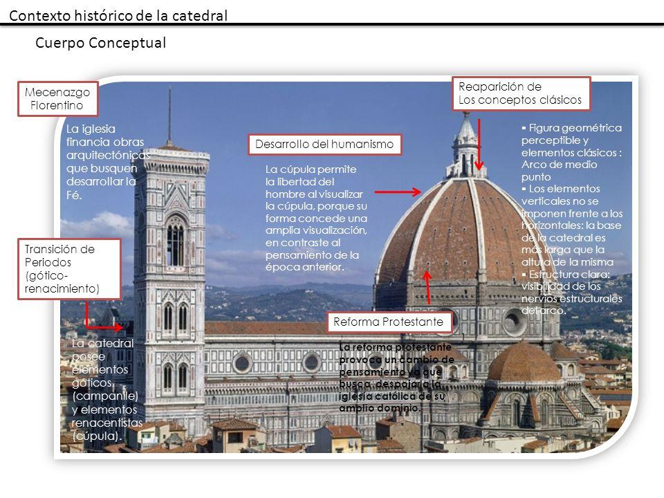 Contexto histórico de la catedral