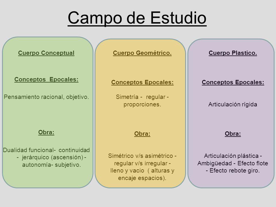 Campo de Estudio Cuerpo Conceptual Conceptos Epocales: