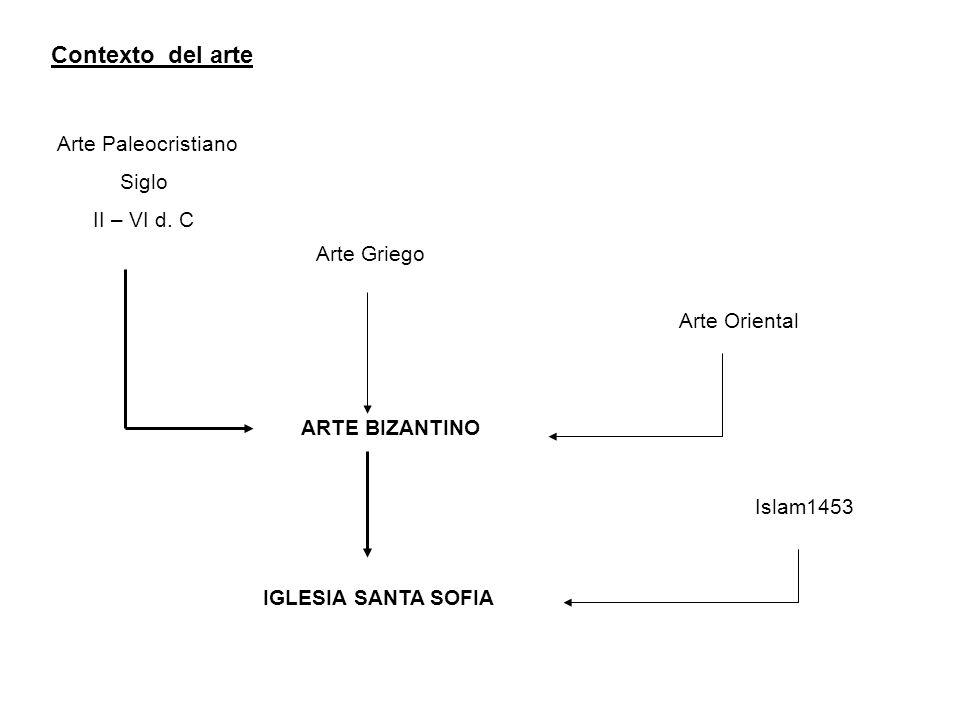 Contexto del arte Arte Paleocristiano Siglo II – VI d. C Arte Griego