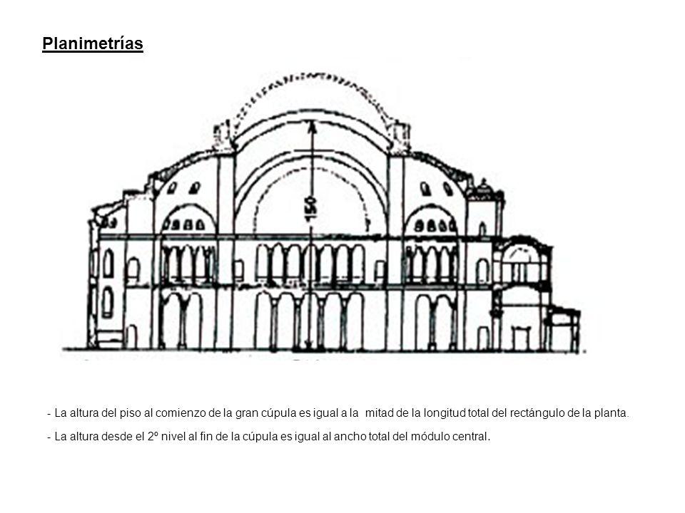 Planimetrías - La altura del piso al comienzo de la gran cúpula es igual a la mitad de la longitud total del rectángulo de la planta.