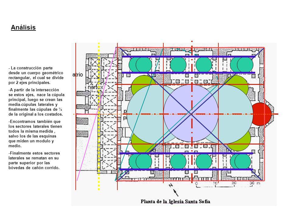 Análisis- La construcción parte desde un cuerpo geométrico rectangular, el cual se divide por 2 ejes principales.