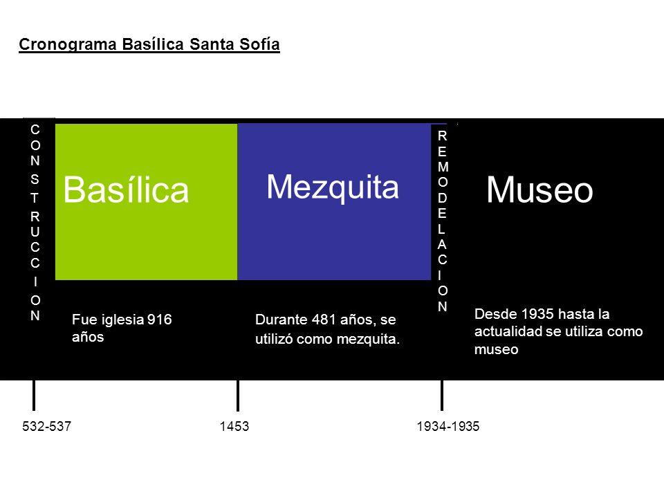 Cronograma Basílica Santa Sofía