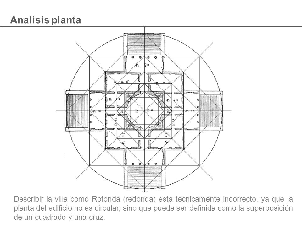 Analisis planta