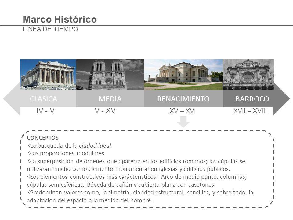 Marco Histórico CLASICA BARROCO MEDIA RENACIMIENTO