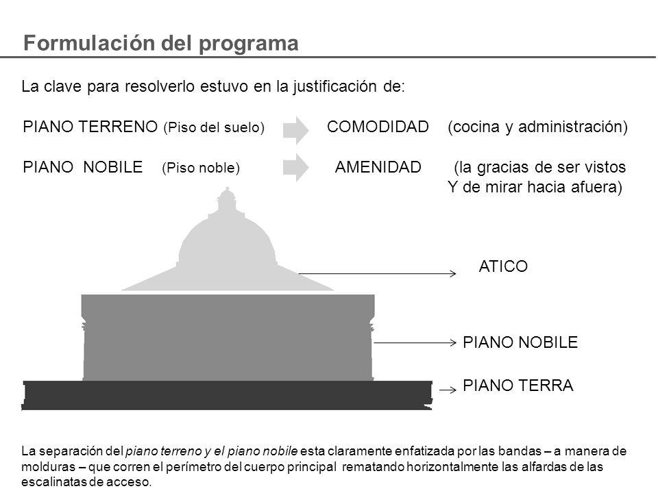 Formulación del programa