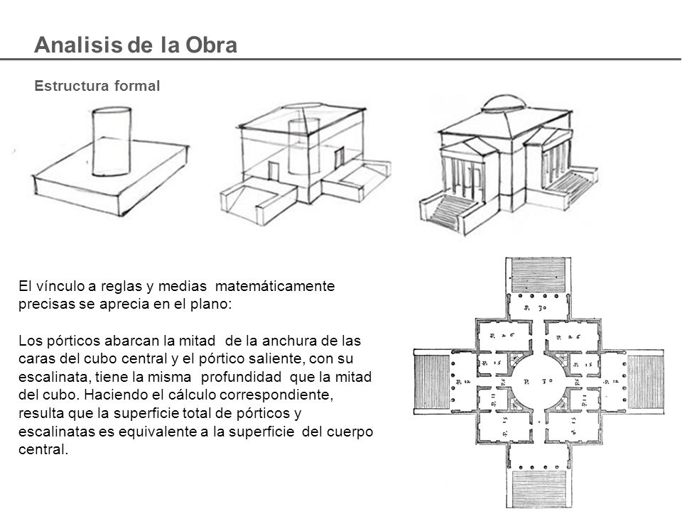 Analisis de la Obra Estructura formal