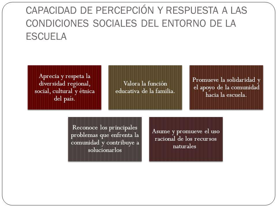 CAPACIDAD DE PERCEPCIÓN Y RESPUESTA A LAS CONDICIONES SOCIALES DEL ENTORNO DE LA ESCUELA