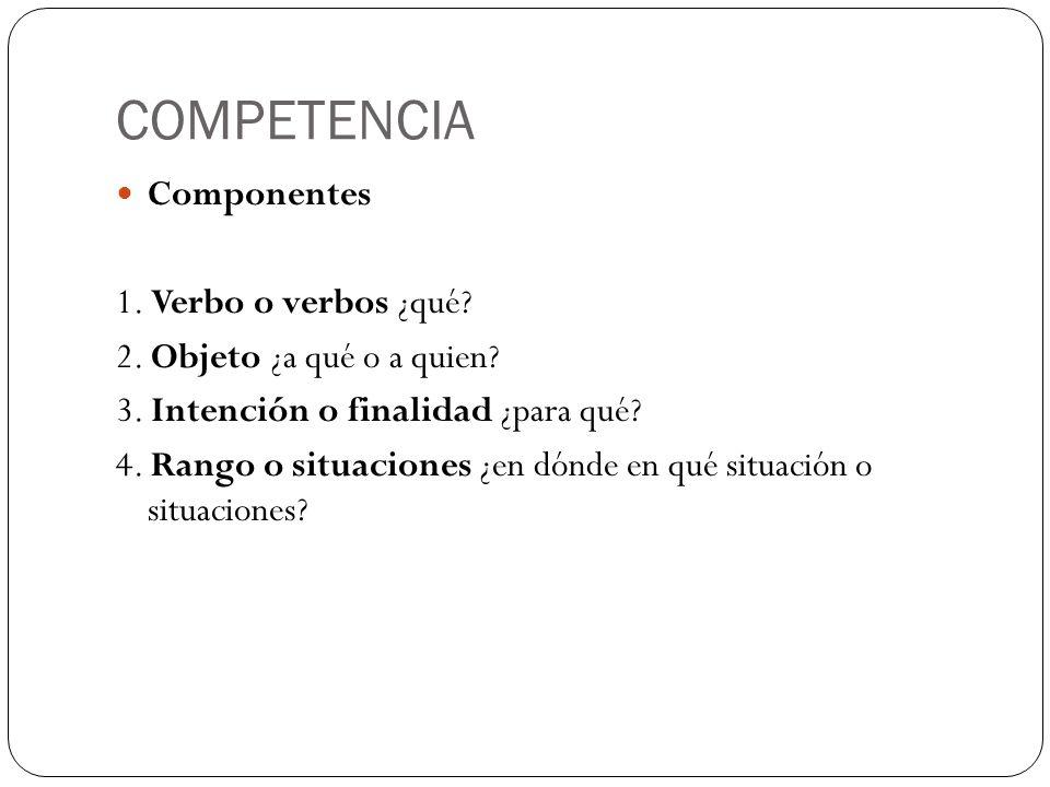 COMPETENCIA Componentes 1. Verbo o verbos ¿qué