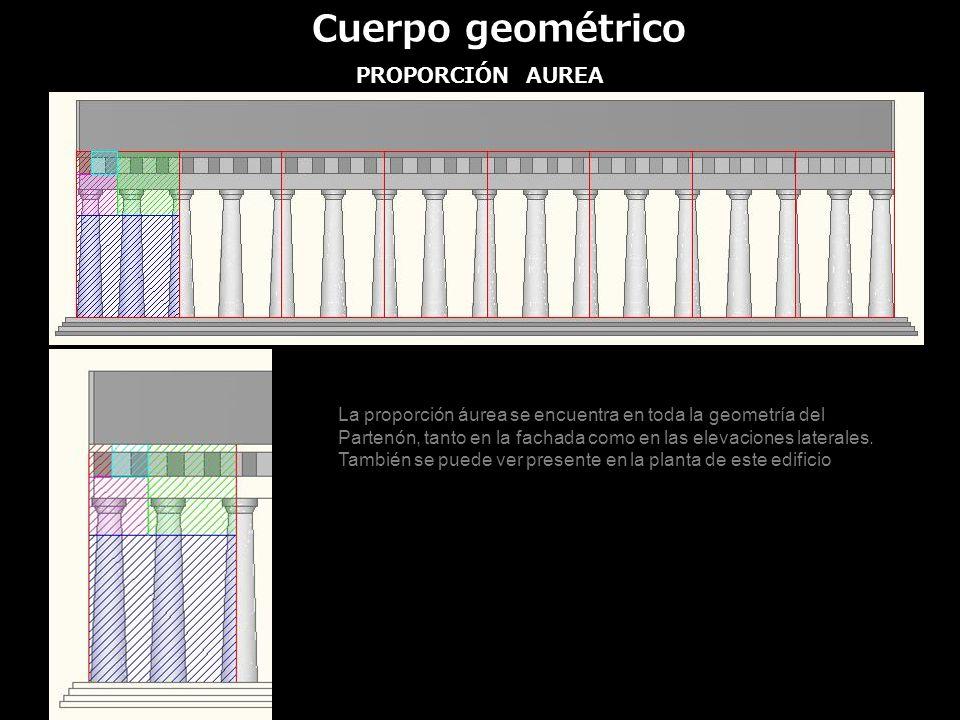 Cuerpo geométrico PROPORCIÓN AUREA