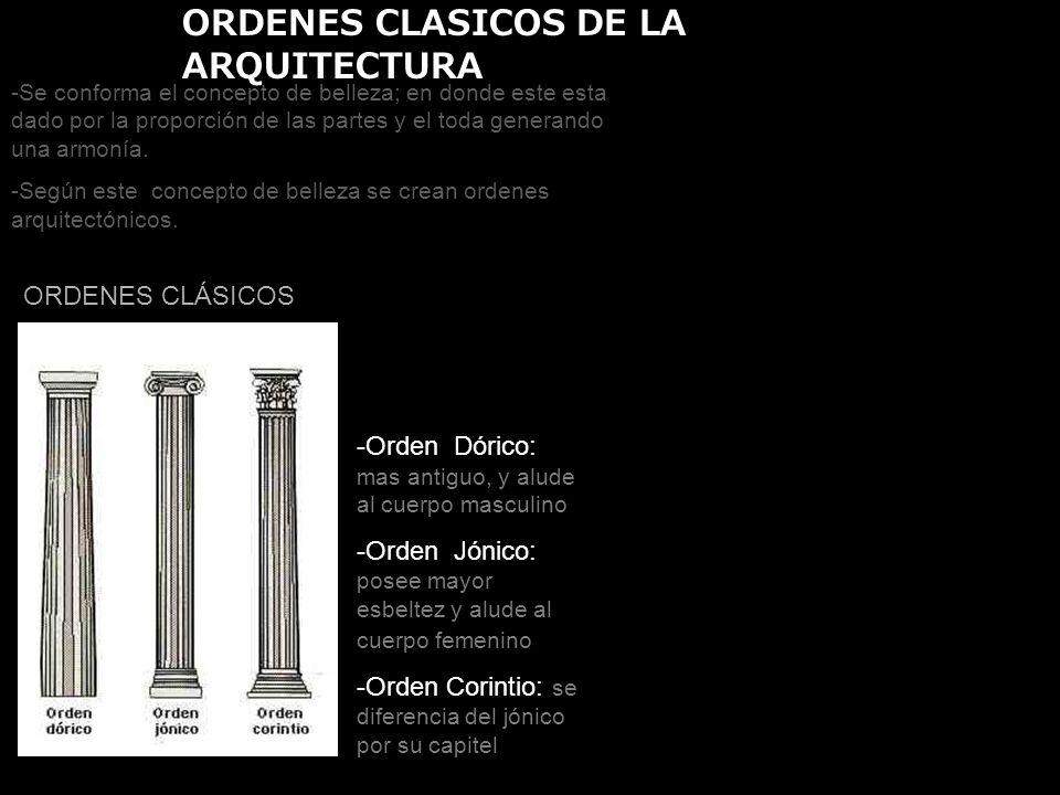 ORDENES CLASICOS DE LA ARQUITECTURA