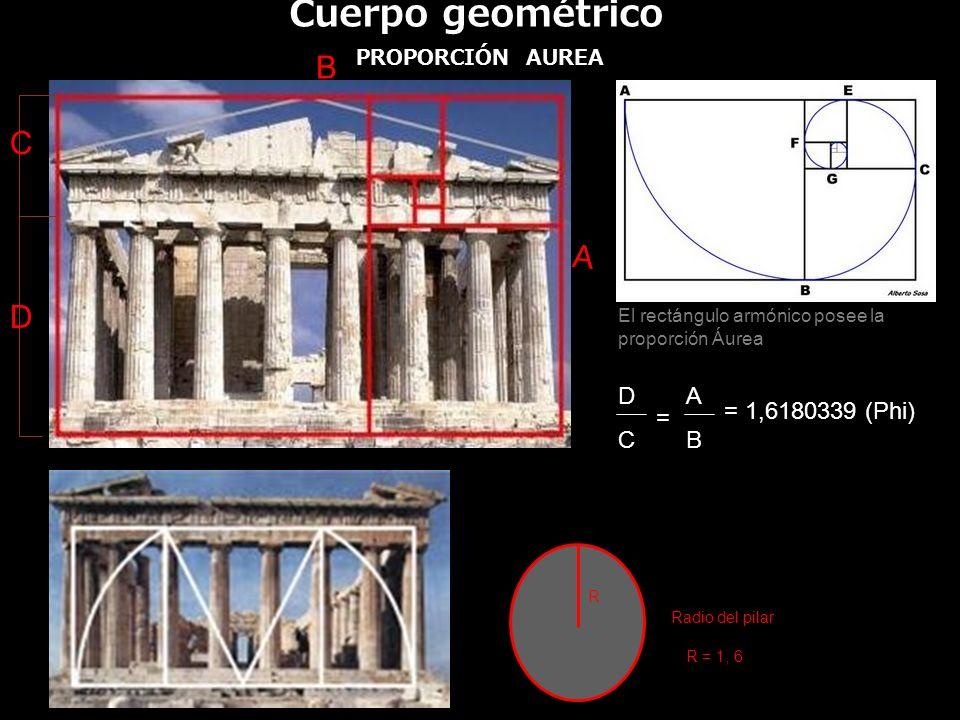 Cuerpo geométrico B C A D D C A B = = 1,6180339 (Phi) PROPORCIÓN AUREA