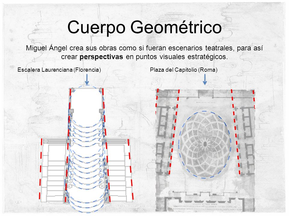 Cuerpo Geométrico Miguel Ángel crea sus obras como si fueran escenarios teatrales, para así crear perspectivas en puntos visuales estratégicos.