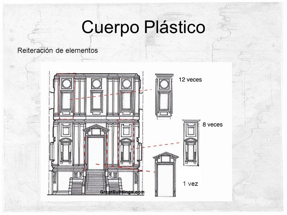 Cuerpo Plástico Reiteración de elementos 1 vez