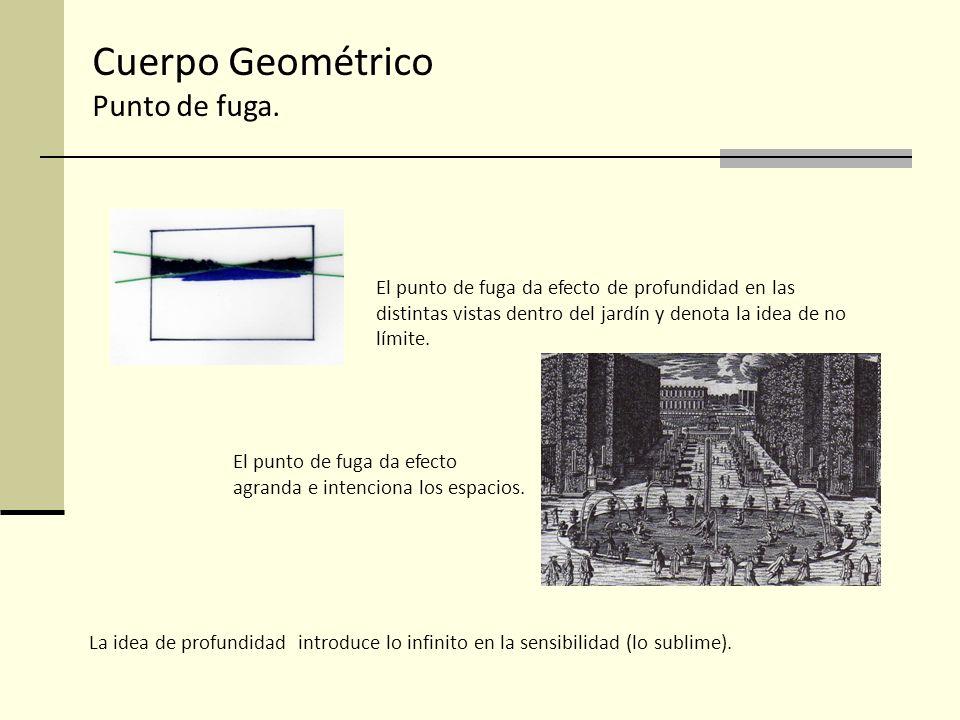 Cuerpo Geométrico Punto de fuga.