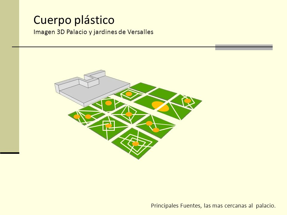 Cuerpo plástico Imagen 3D Palacio y jardines de Versalles