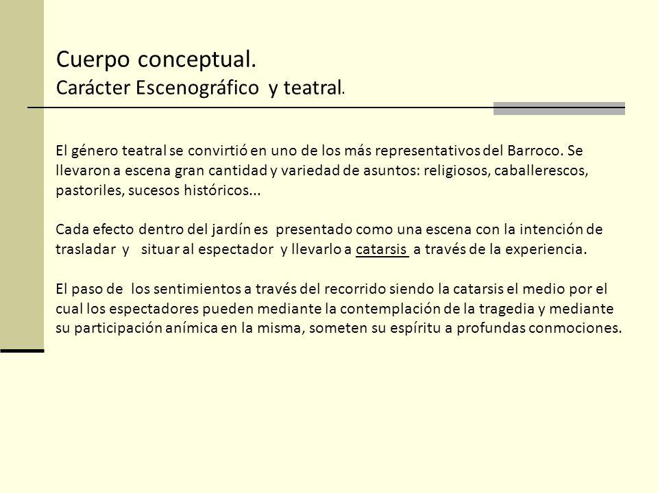 Cuerpo conceptual. Carácter Escenográfico y teatral.