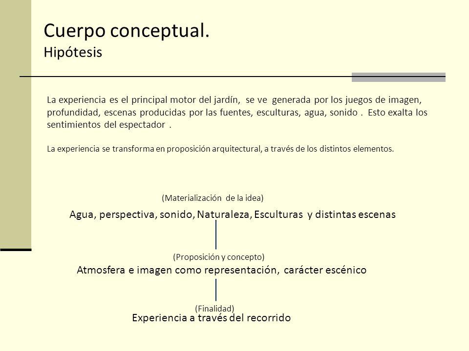 Cuerpo conceptual. Hipótesis