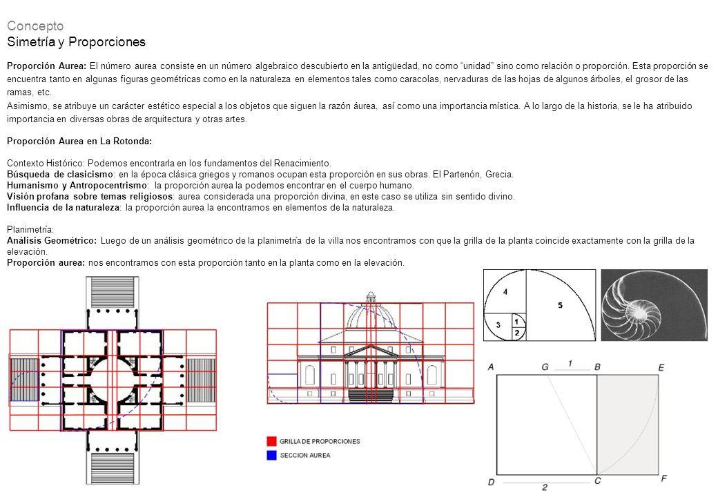 Simetría y Proporciones