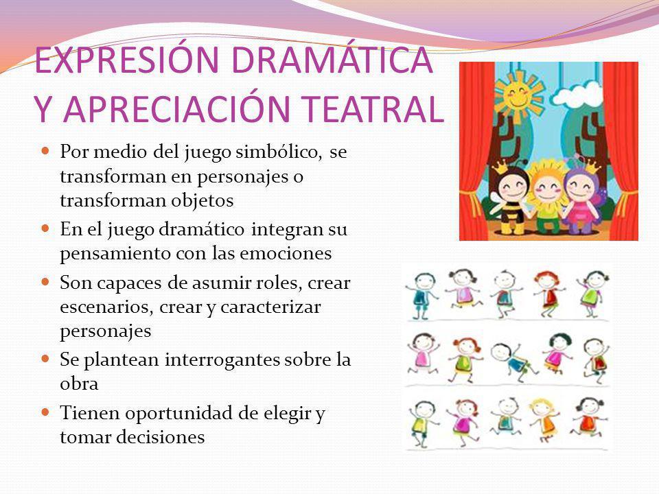 EXPRESIÓN DRAMÁTICA Y APRECIACIÓN TEATRAL