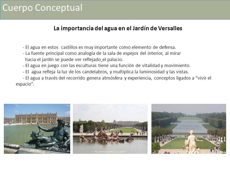 Cuerpo Conceptual La importancia del agua en el Jardín de Versalles