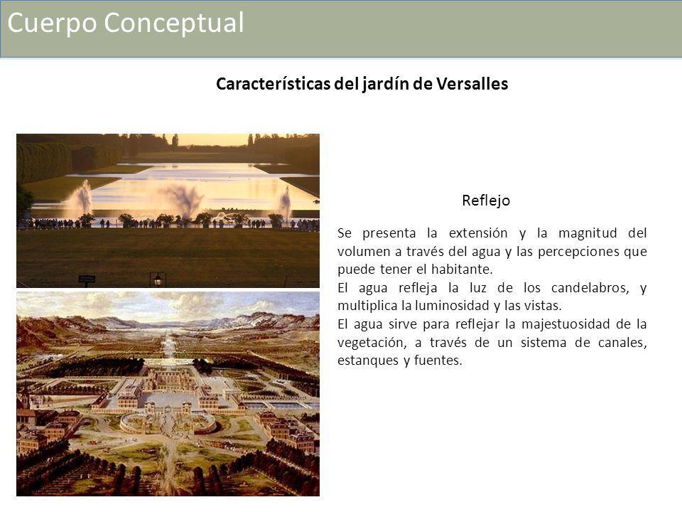 Cuerpo Conceptual Características del jardín de Versalles Reflejo