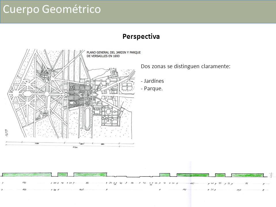 Cuerpo Geométrico Perspectiva Dos zonas se distinguen claramente: