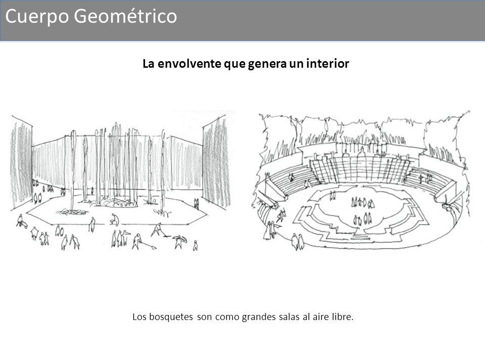 Cuerpo Geométrico La envolvente que genera un interior