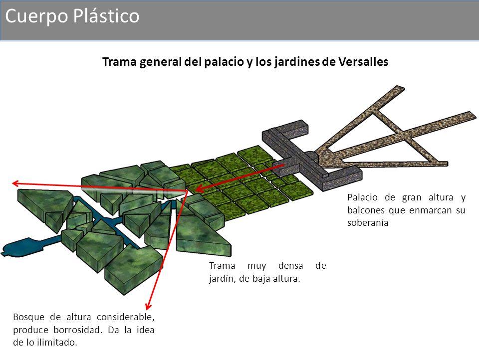 Cuerpo Plástico Trama general del palacio y los jardines de Versalles