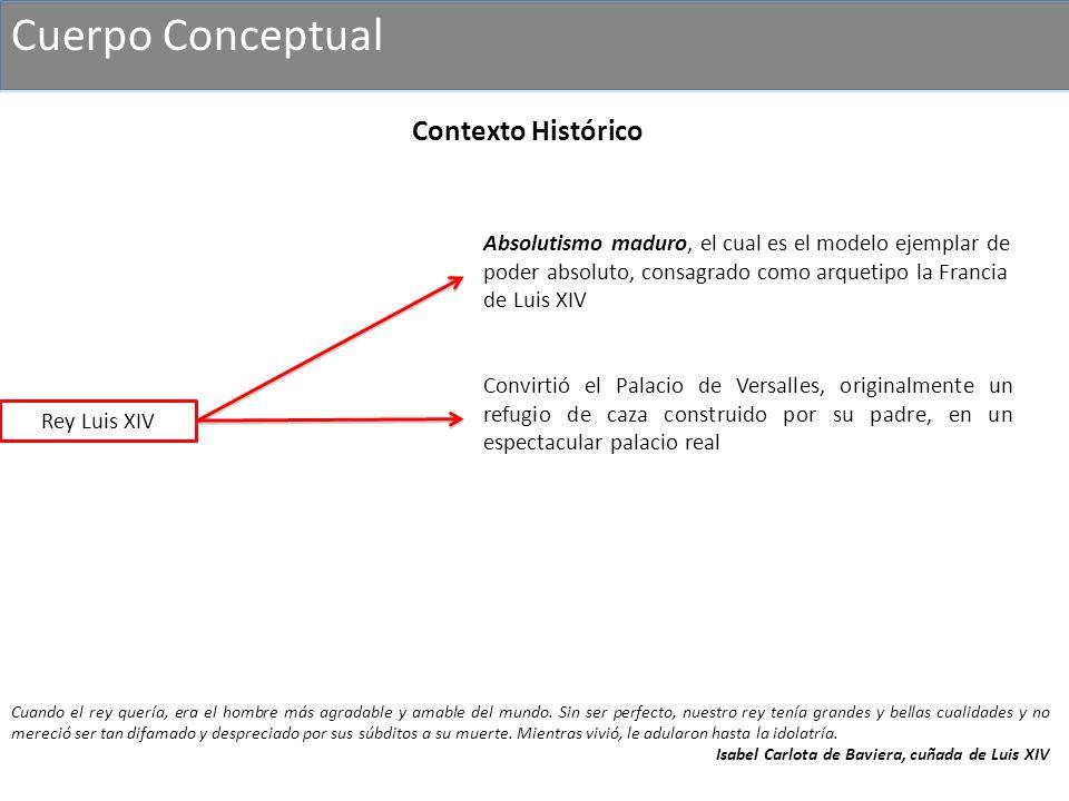 Cuerpo Conceptual Contexto Histórico
