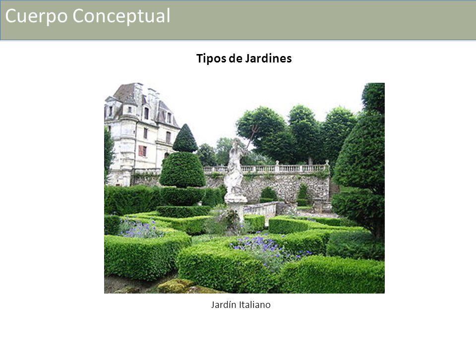 Cuerpo Conceptual Tipos de Jardines Jardín Italiano