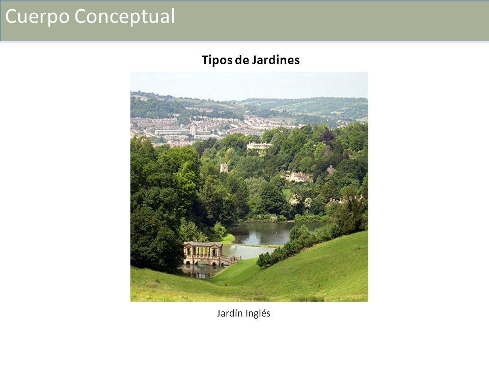 Cuerpo Conceptual Cuerpo Conceptual Tipos de Jardines Jardín Inglés