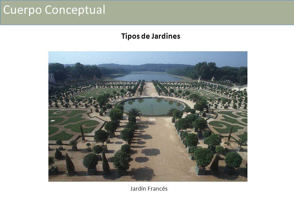 Cuerpo Conceptual Cuerpo Conceptual Tipos de Jardines Jardín Francés