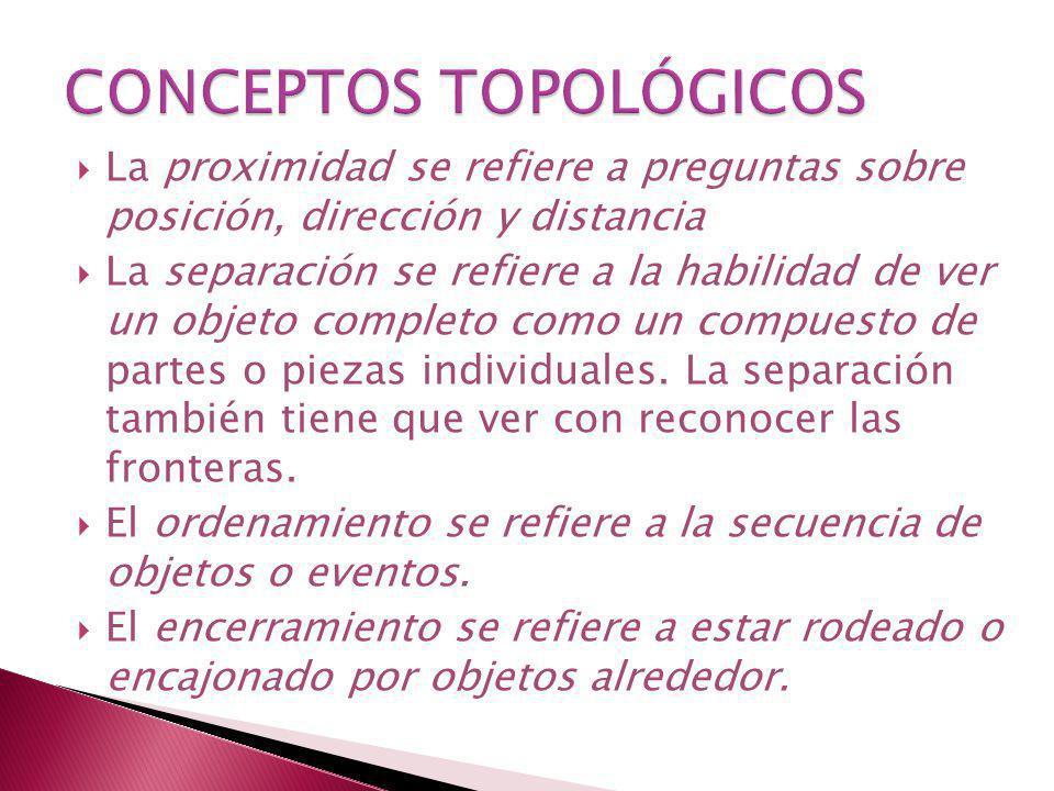 CONCEPTOS TOPOLÓGICOS