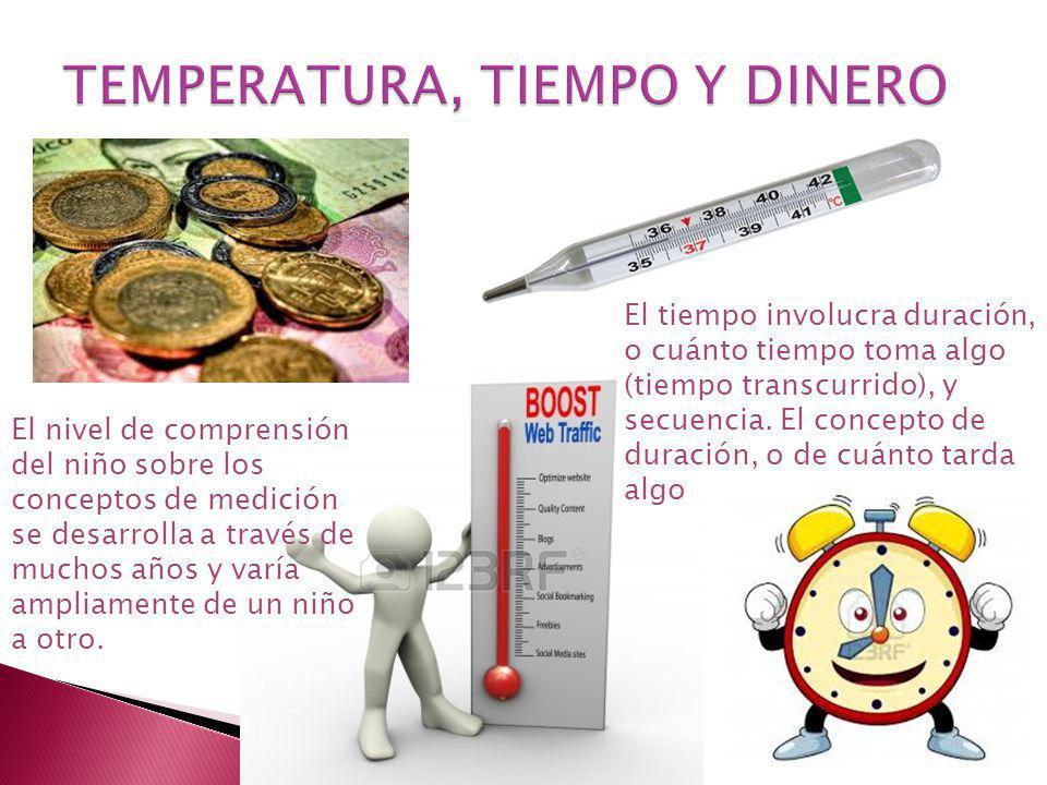 TEMPERATURA, TIEMPO Y DINERO